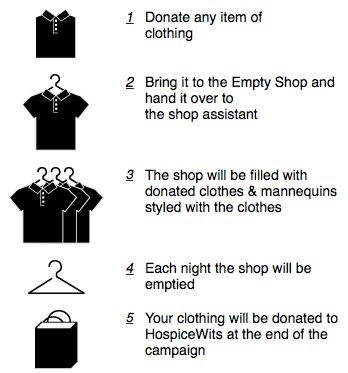 Empty shop how to